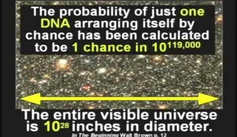Why Evolution is False